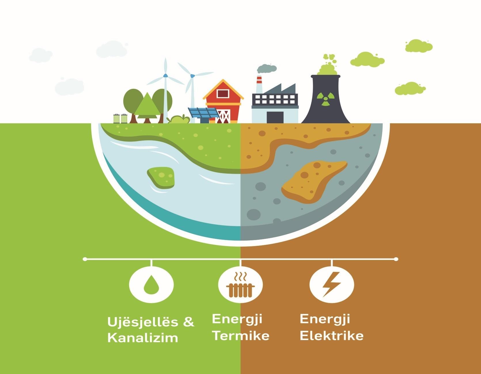Komunikata per raportin per percaktimin e tarifave